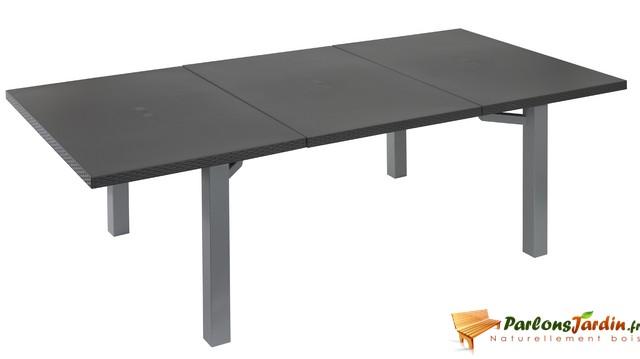 grosfillex ctable ineo 240 120cm. Black Bedroom Furniture Sets. Home Design Ideas